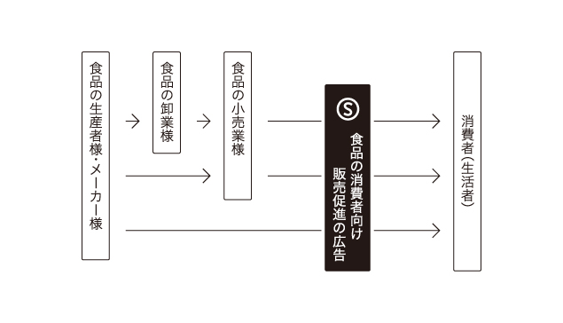 sw_process_02